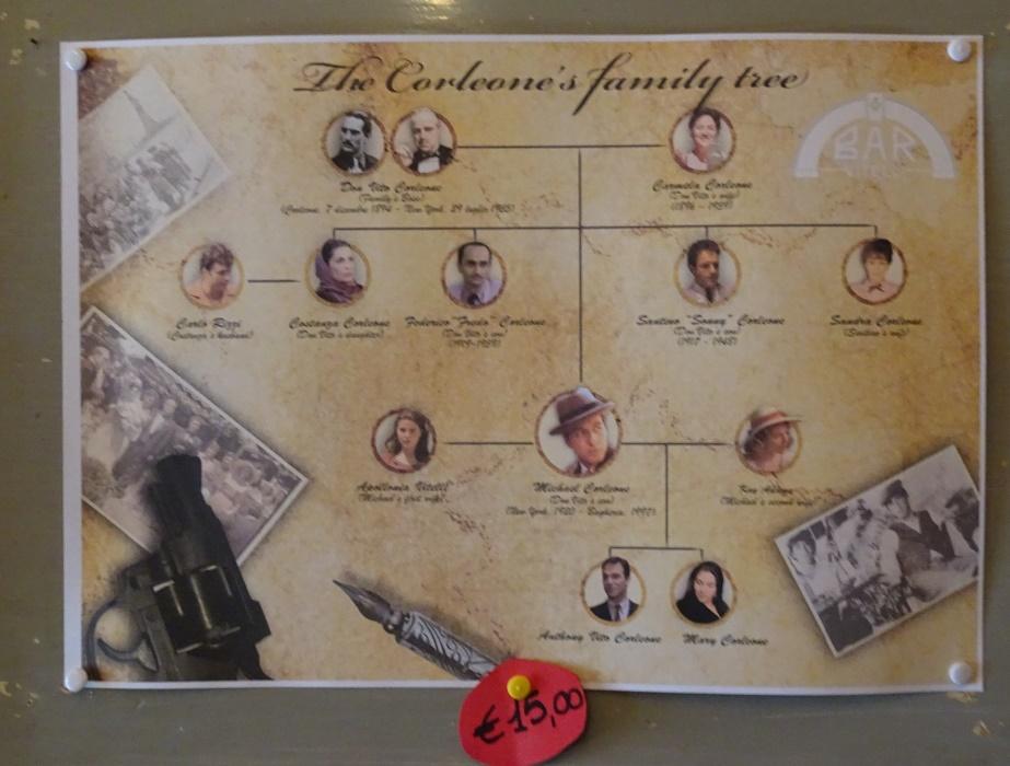 Rodowód rodziny Corleone
